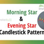 Morning Star & Evening Star Candlestick Pattern