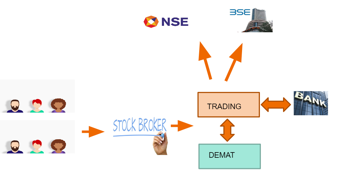what is trading account