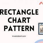 What is Rectangle Chart Pattern