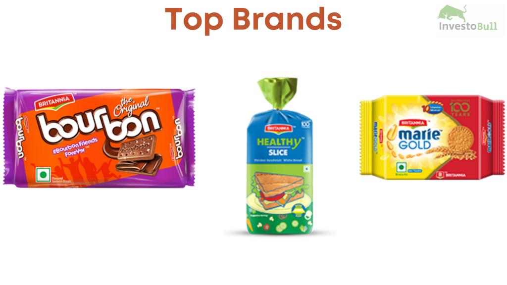 Top Brands of Britannia