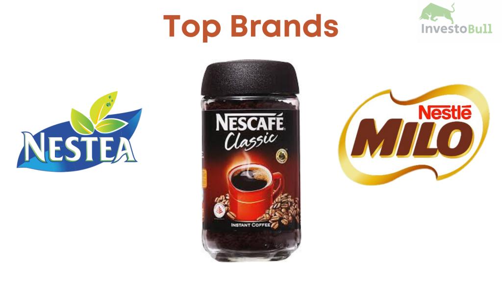Top Brands of Nestle